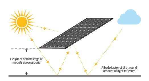 """ინოვაციური, ტექნოლოგიური სიახლე """"მზის სახლში"""""""